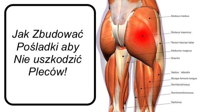 5 ukrytych mięśni, które powodują ból