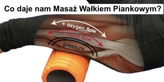 Co daje wałek piankowy – regeneracja i wydajność mięśni